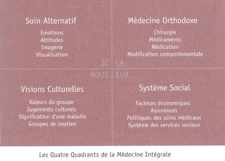 Quadrants-et-medecine-integrale-application-750